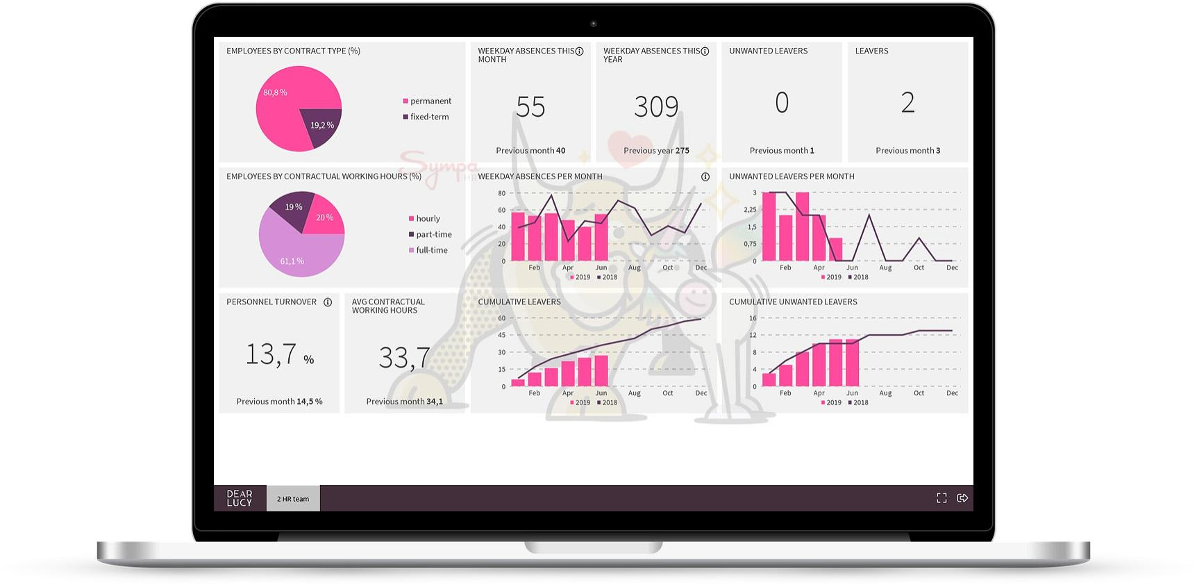 Sympa_HR_Dashboard_Team copy